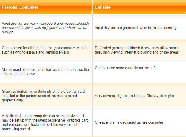 Can i do A level ICT without computing plus GCSE?